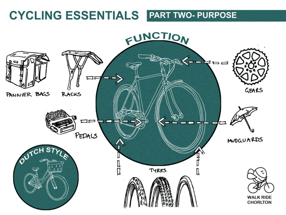 Getting Back On Your Bike: Cycling Essentials Part Two