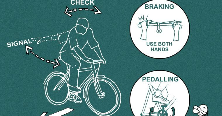 Getting Back On Your Bike: Cycling Essentials Part Five