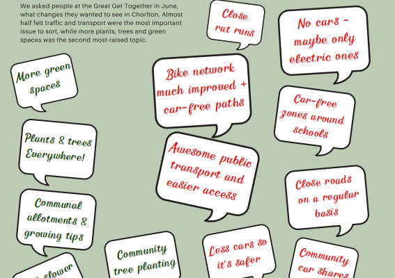 Design brief: Opportunity to create project identity with the Chorlton Climate Action Partnership